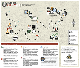 Switchback Caravan Features Map